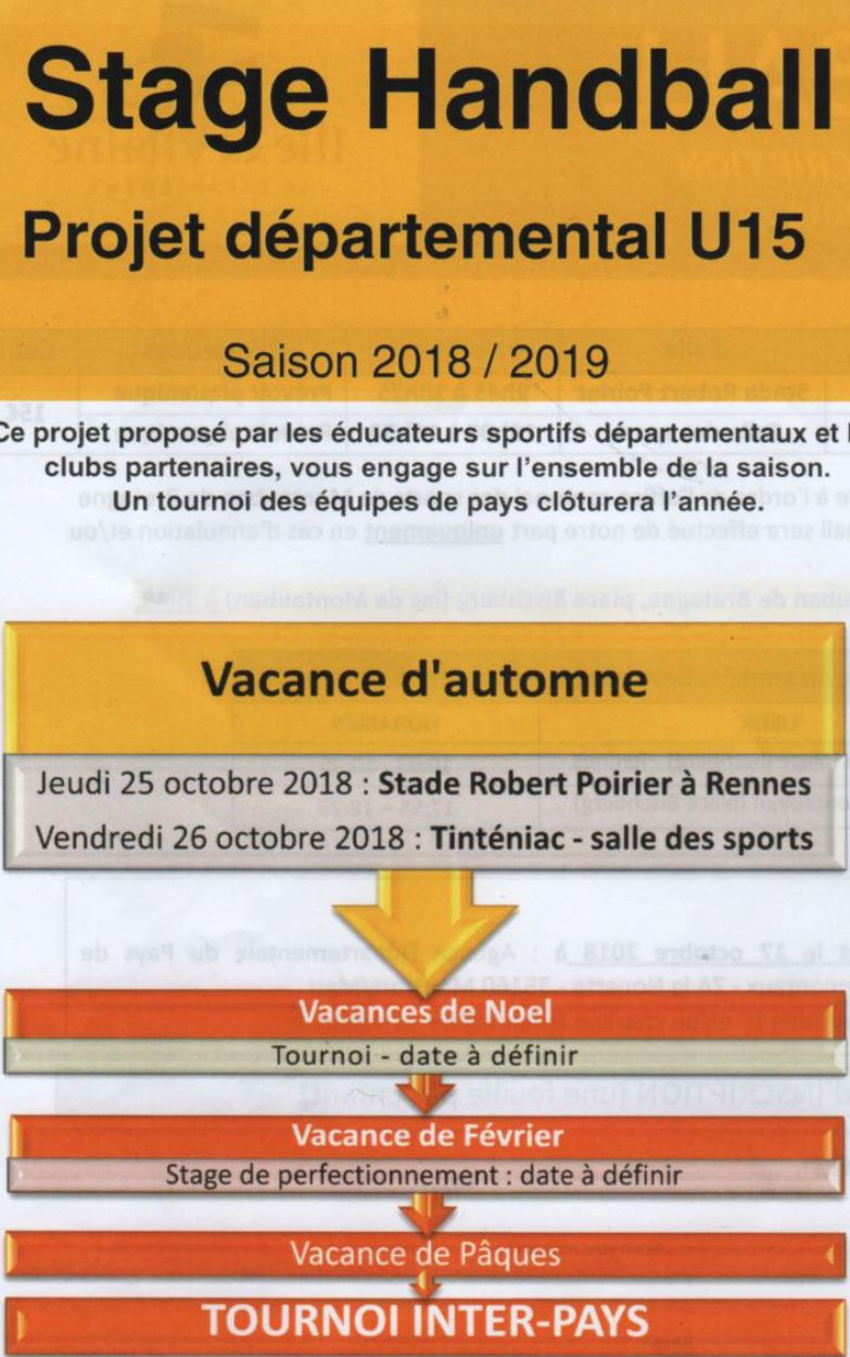 vacances automne 2018 Stages Perfectionnement Vacances Automne 2018 | OLYMPIC CLUB MONTAUBAN  HANDBALL